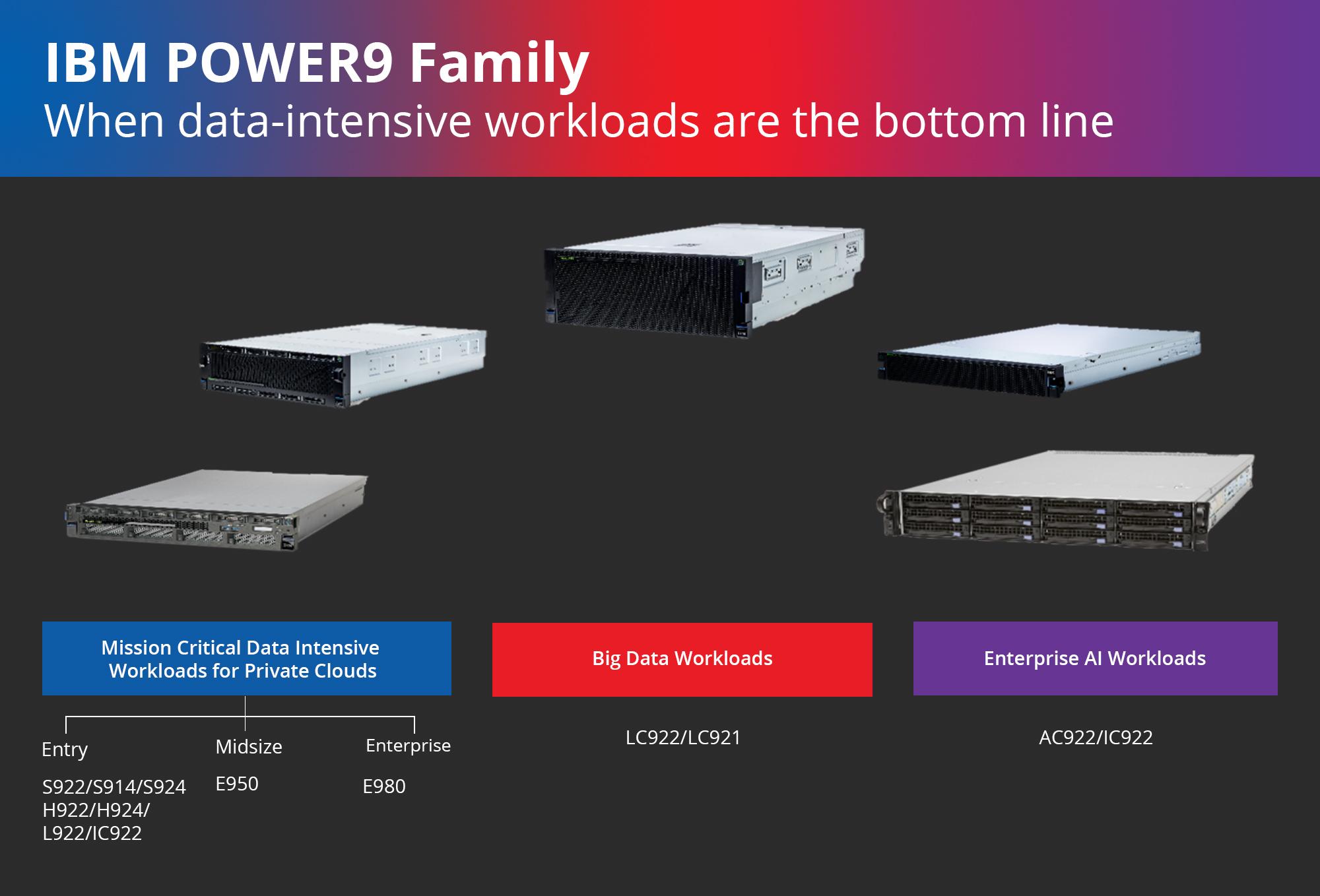 IBM-power9 Family